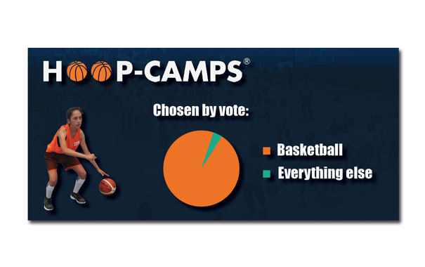 Basketballcamps Flyer